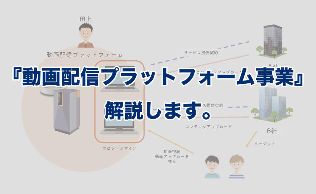動画配信プラットフォーム事業紹介プログ用サムネイル