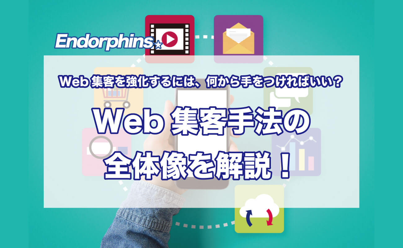 webマーケティングを強化するには、何から手をつければいい?webマーケの全体像を解説します