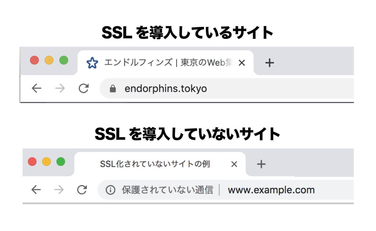 SSLを導入しているサイトとSSLを導入していないサイトの比較の写真