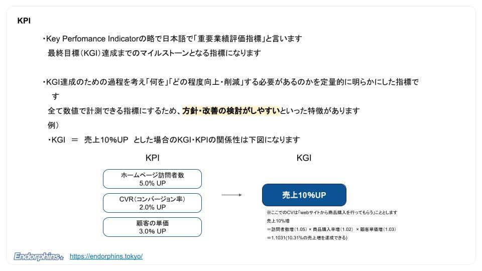 【webマーケティング初学者向け】webマーケティングの基本用語20選、KGI